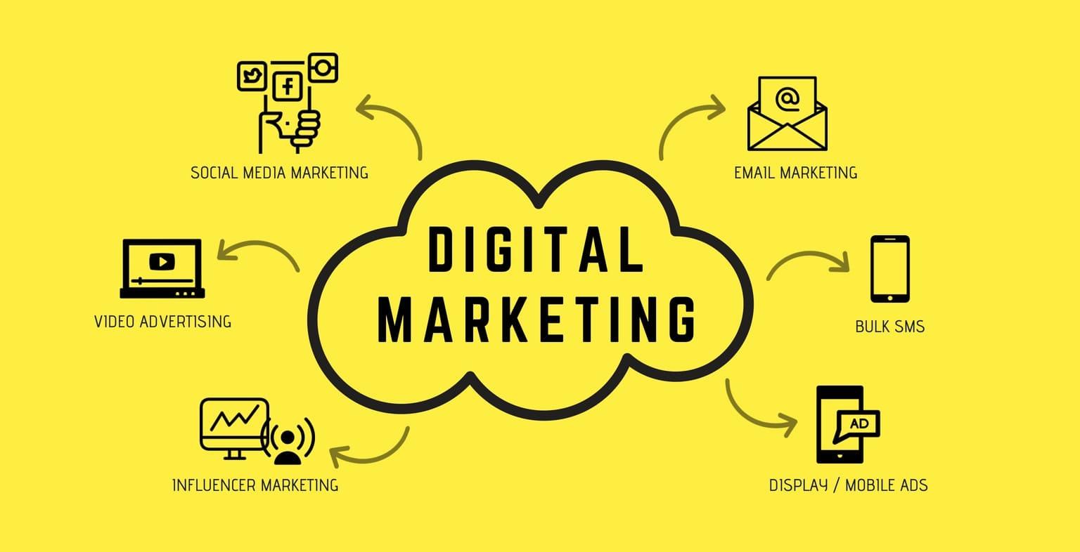 2020-google-Ideas-to-Increase-Business-Sale-Through-Digital-Marketing